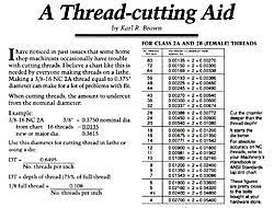 69 Competent Thread Cutting Chart