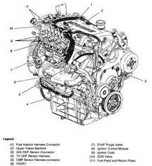 similiar chevy impala show engine breakdown keywords 2000 chevy impala wiring diagram acircmiddot ok number 5 in this first picture is the cam sensor hook up number 1
