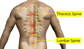I have this feeling like there is something under my right rib cage as if something is stuck underneath or enlarged. What Causes Pain Around The Ribs And Back Symptoms How Can This Be Treated Regenexx