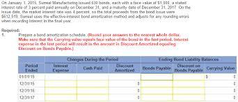 Amortization Bonds Solved 1 Prepare Bond Amortization Schedule 2 Record Jo