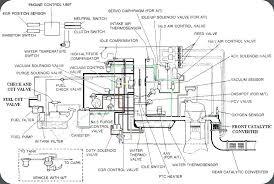 mazda mpv fuse diagram travelersunlimited club mazda mpv fuse diagram full size of fuse box location protege diagram vacuum auto electrical wiring