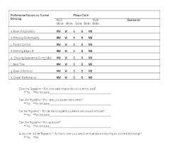 Restaurant Survey Templates Word Free Premium Catering Service