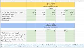 Sales Budget Template Solved 1 Prepare A Sales Budget For Carols Cookies