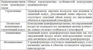 Секция НАУЧНО МЕТОДИЧЕСКИЕ АСПЕКТЫ ПОДГОТОВКИ СПЕЦИАЛИСТОВ В  Секция 3 НАУЧНО МЕТОДИЧЕСКИЕ АСПЕКТЫ ПОДГОТОВКИ СПЕЦИАЛИСТОВ В ОБЛАСТИ ЭНЕРГЕТИКИ pdf