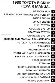 1983 toyota pickup wiring diagram 1983 image similiar 1980 toyota pickup wiring diagram keywords on 1983 toyota pickup wiring diagram