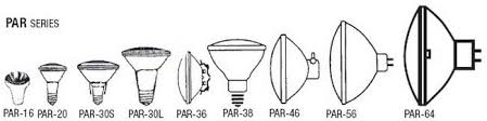 Par Bulb Chart Light Bulb Shapes Types Sizes Identification Guides And Charts