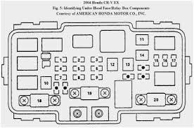 2006 honda pilot fuse diagram best of 2003 honda pilot underhood 2006 honda pilot fuse diagram fresh 2004 honda crv fuse box diagram 2008 cigarette lighter of