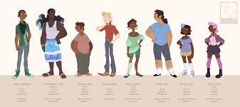 Height Chart With People This Will Be The Height Chart Fixed Weasyl