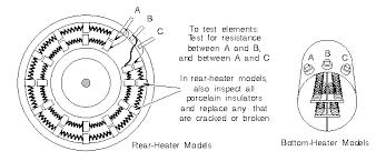 ge dryer heating element wiring diagram ge image general electric dryer repairs ge dryer repair manual on ge dryer heating element wiring diagram