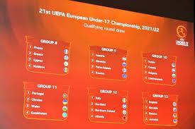 Classifica Gironi Qualificazioni Europei 2020