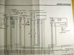 honda metropolitan wiring diagram honda image honda metropolitan wiring honda get image about wiring diagram on honda metropolitan wiring diagram