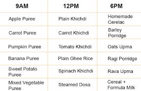 4 Month Pregnancy Diet Chart In Urdu Www Bedowntowndaytona Com