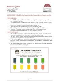 Gram Insulation Chart Transformer Oil Acidity Test Kit Procedure Precautions And
