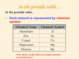 ELEMENTS The Simplest Matter. - ppt video online download
