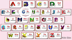 Our ipa chart is responsive, this means it adjusts to any screen size. Alphabet A To Z Animation Learning Abc Nursery Rhymes Learning English Alphabet For Kid Dailymotion Video