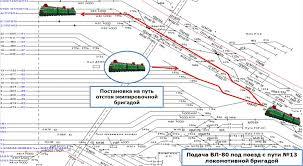 Бережливое производство в ОАО РЖД pdf Проект Куйбышевской железной дороги ДС Пенза 3 После реализации проекта Отстой электровозов в 3