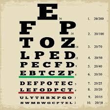 Vintage Style Grunge Eye Chart Vector Illustration Royalty