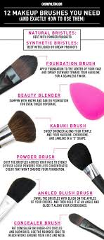 foundation brush use it to smooth liquid or cream foundation for streak free application alternate use pat on under eye concealer
