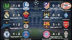 uefa champions league round of 16 results 16 03 2016