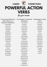 resume word list resume action word list fancy strong resume action words resumes