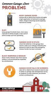 solutions to common garage door problems