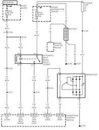 1966 jeep cj5 wiring diagram simple wiring diagram site 1966 jeep wiring harness wiring diagram libraries 1965 jeep wiring diagram 1966 jeep cj5 wiring diagram