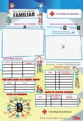 plan de emergencias familiar plan emergencia familiar