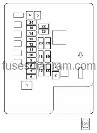 2004 sebring fuse box diagram wiring diagrams best sebring fuse box diagram wiring diagram online 2004 chrysler sebring fuse box 2004 sebring fuse box diagram