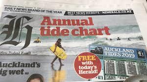 Stage Harbor Tide Chart 2018 Auckland Tide Chart Nomadwiz