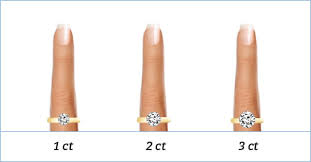 1 carat diamond size diamond carat weight guide with diameter size chart