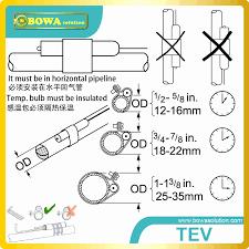 Vw Ac Pressure Chart 36 Studious Pressure Enthalpy Chart R22