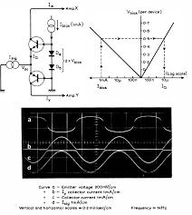 PDF] New Approach to Class B Amplifier Design