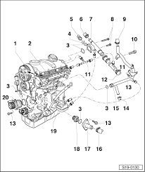 skoda workshop manuals > octavia mk > drive unit > kw tdi drive unit > 1 9 77 kw tdi pd engine > engine cooling > removing and installing parts of the cooling system > parts of the cooling system fitted to engine