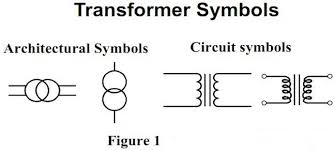 showing post media for electric transformer symbol electric transformer symbol electric transformer symbol