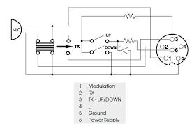 uniden mic wiring uniden image wiring diagram astatic 77l microphone wiring schematic astatic wiring diagrams on uniden mic wiring