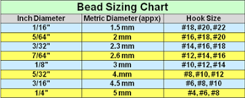 Bead Size Chart Fly Tying Fishing Fly Tying Tools Fly
