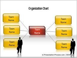 Pack Organization Chart 5 Creative Organization Charts In Powerpoint
