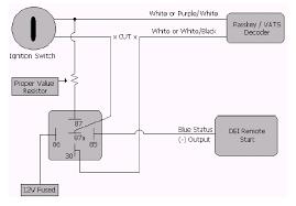 vats wiring diagram wiring diagrams home gm vats wiring diagram new era of wiring diagram u2022 key west boat wiring diagram vats wiring diagram