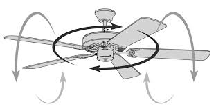 blade direction on ceiling fans fan for summer and winter