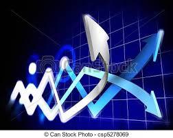 3d Stock Chart Stock Charts