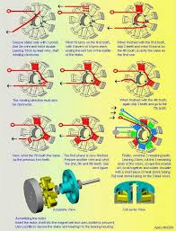 7 best work images on pinterest electrical engineering Electric Motor Wiring Diagrams 3 Lead mini motor winding instruction engineeringstudents electrical Single Phase Motor Wiring Diagrams