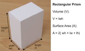 volume and surface area rectangular prism (cuboid)