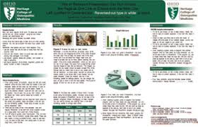 College Ppt Templates Ohio University Heritage College Of Osteopathic Medicine