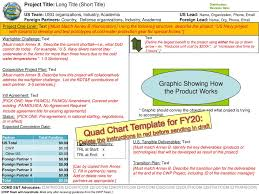 Quad Chart Template For Fy20 Ppt Download