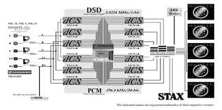 Dvd Audio Vs Sacd A 2004 Aes Paper Sheds Light Real Hd Audio