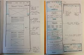 My Ten Favourite Ux Tools Uxmas An Advent Calendar For
