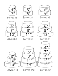 Cake Chart Party Servings Elegant Wedding Cake Size Tier And Serving Everything You