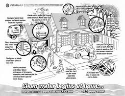 Small Picture The 26 best images about Coloring Pages for High School Science on