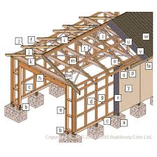 get free do it yourself garage plans