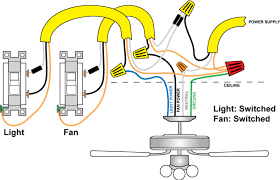 wiring a ceiling fan and light with